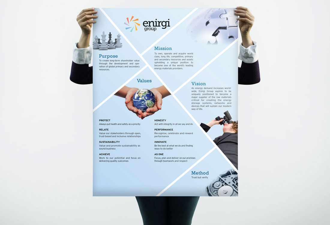 Enirgi HR Poster Vision Values