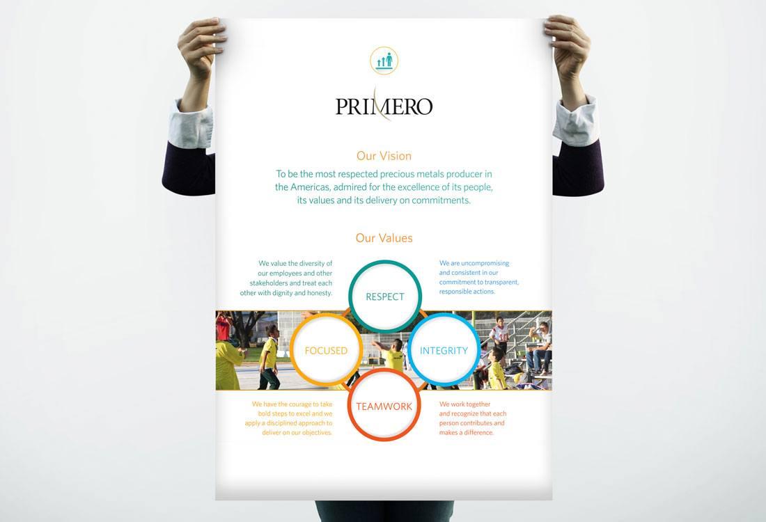 Primero Values Poster