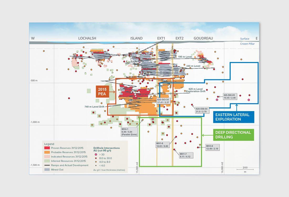 Richmont Mines Map