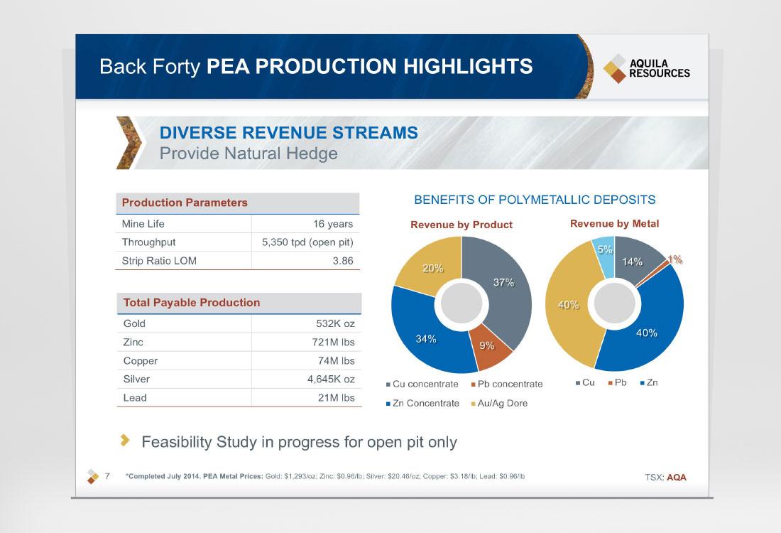 Aquila Resources Investor Presentation slide 7