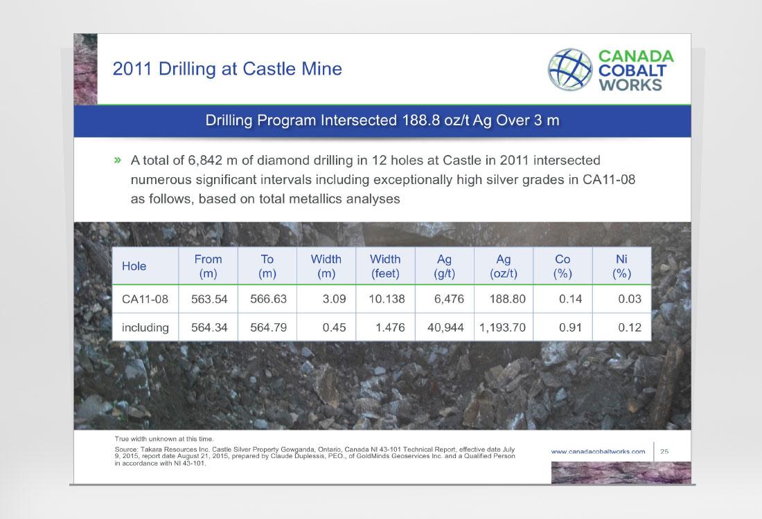 Canada Cobalt Investor Presentation slide-25