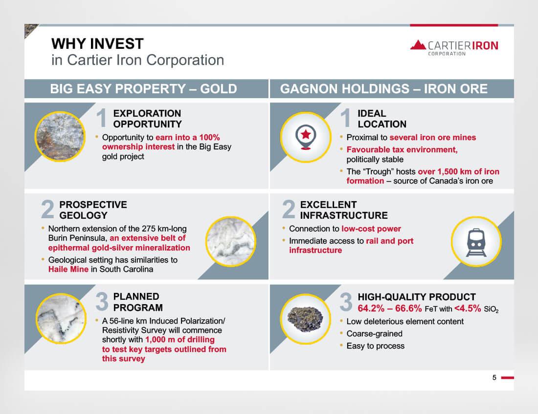 Cartier Iron - Why Invest - Investor Presentation