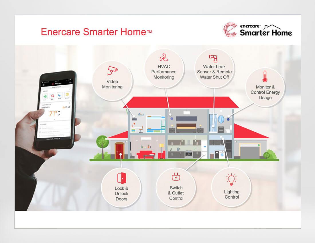 Enercare Investor Smarter Home Presentation