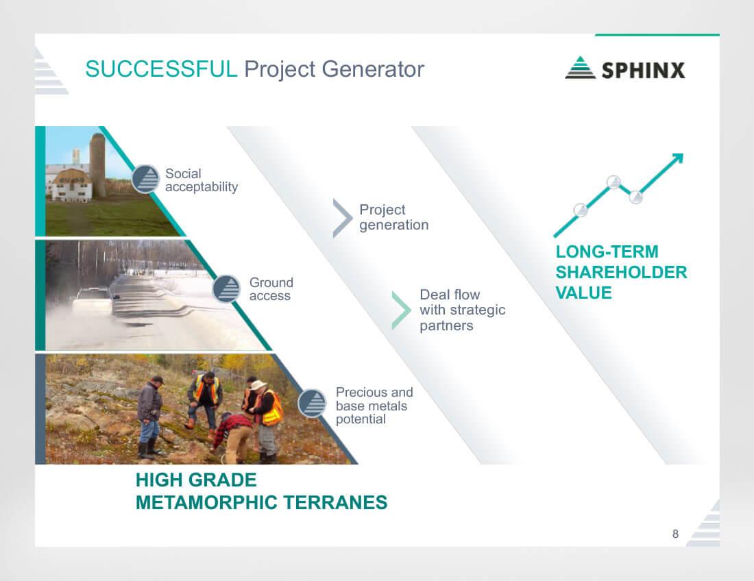 Sphinx Investor Presentation