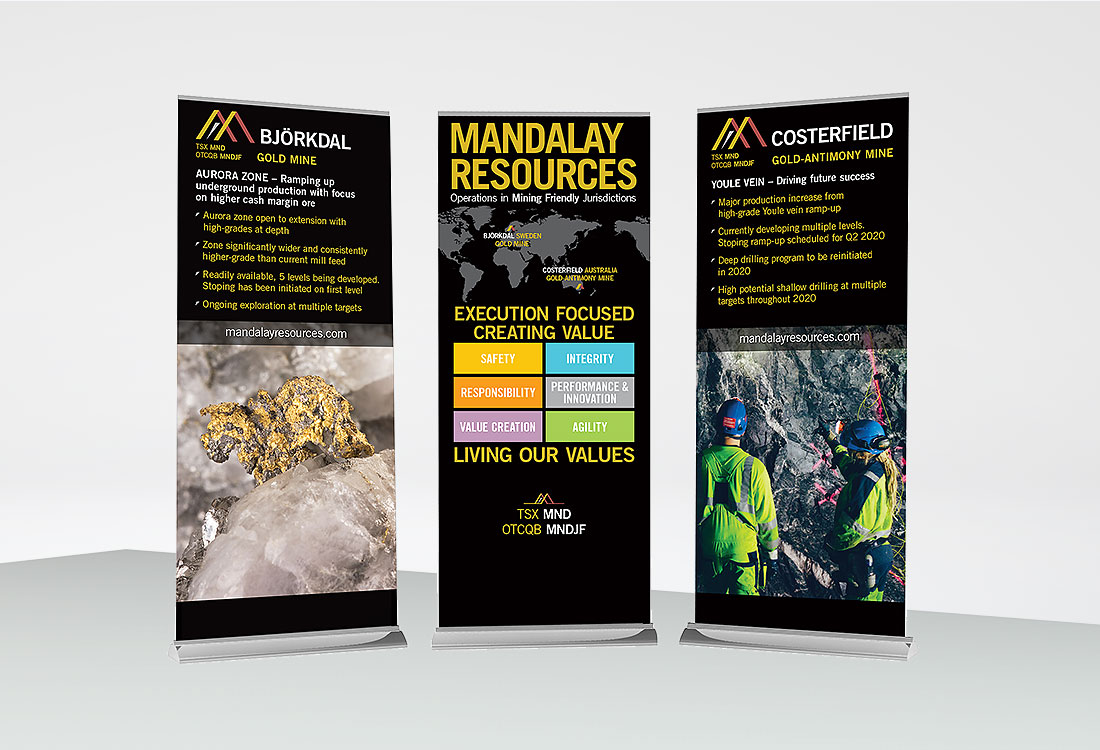 Mandalay Resources Banners