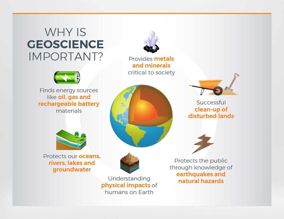 APGO - Geoscience Infographic