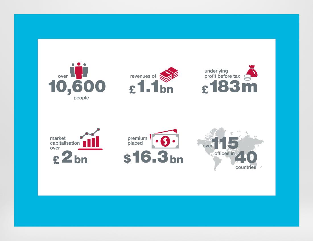Corporate Capital Infographics
