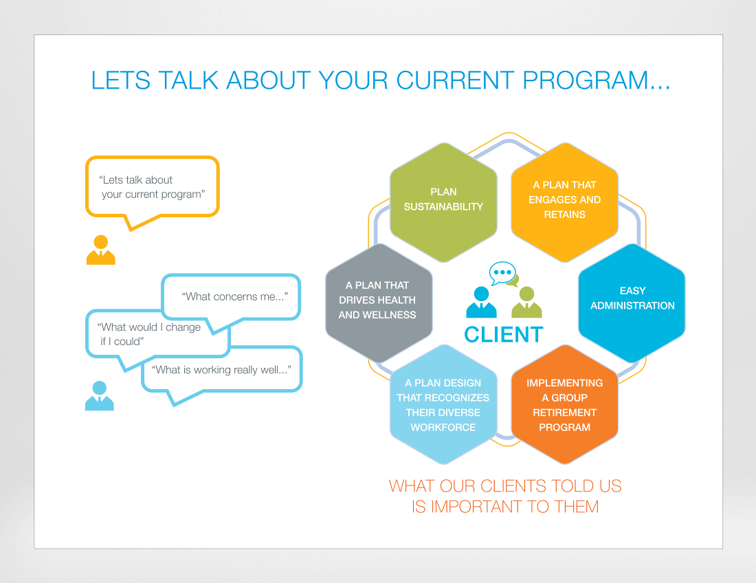 Let's Talk Infographic