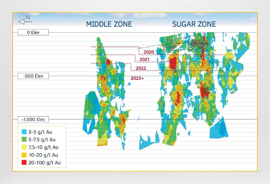 Sugar Zone Map