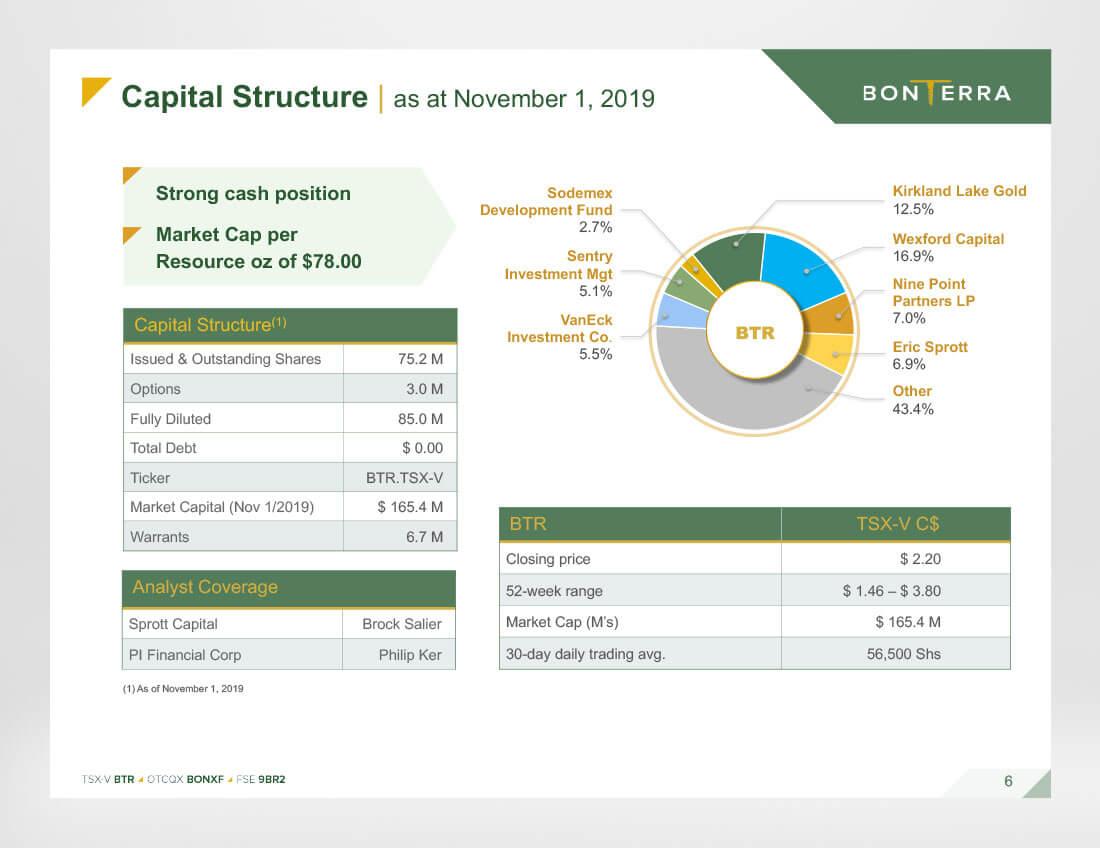Bonterra - Capital Investor Presentation