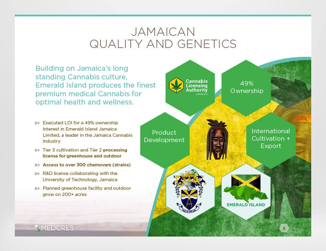 Medcres Quality Slide Investor Presentation