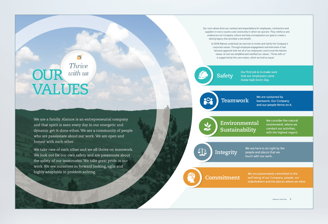 Our Values Sustainability Report