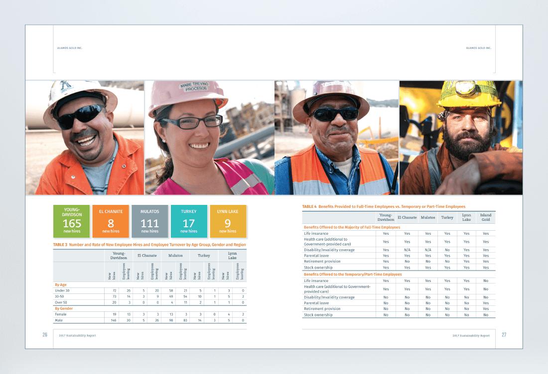 Alamos 2017 Sustainability Report Spread 4